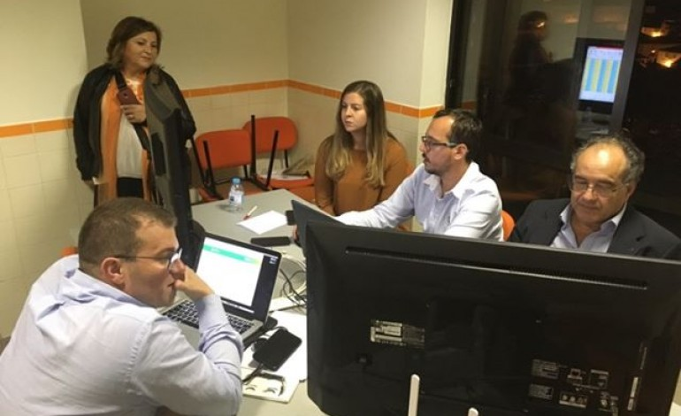 Margarida Balseiro Lopes no meio, consulta resultados
