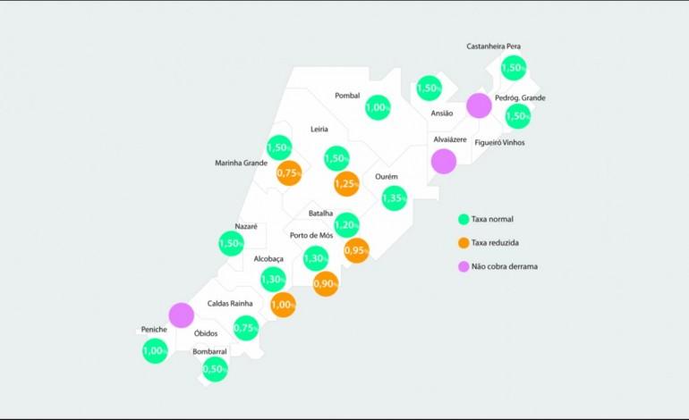 apenas-tres-municipios-do-distrito-nao-cobram-derrama-as-empresas-3969
