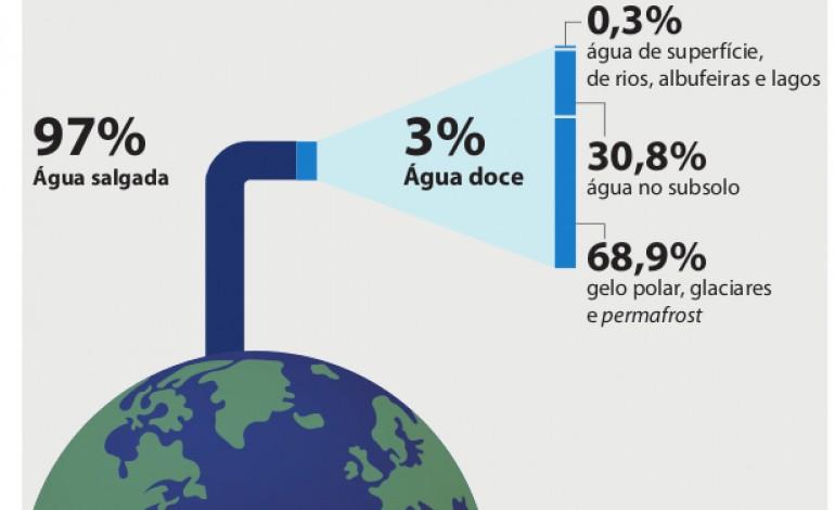 reserva-estrategica-de-agua-contaminada-7547